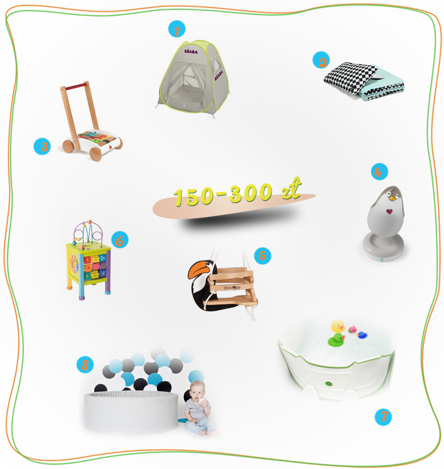 propozycje prezentów 150-300zł